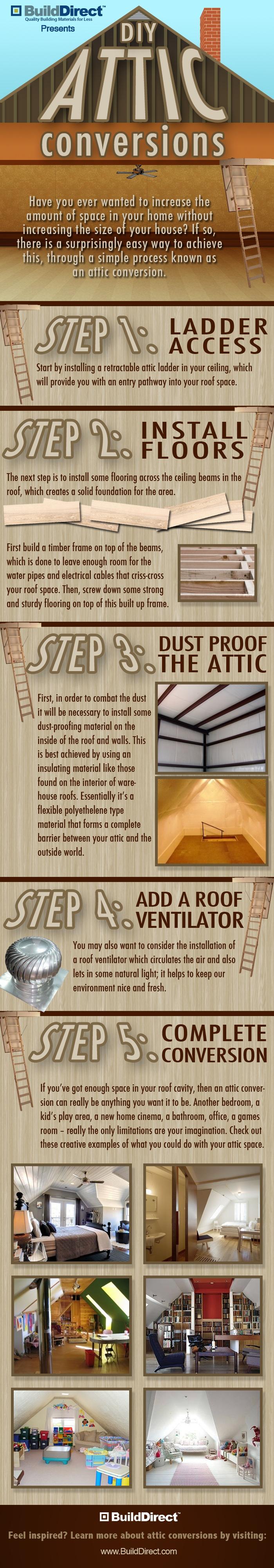Attic Conversion Diy Joy Studio Design Gallery Best Design