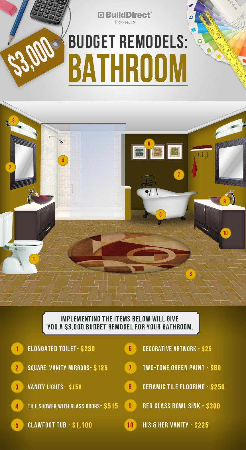 Bathroom Remodel 3000