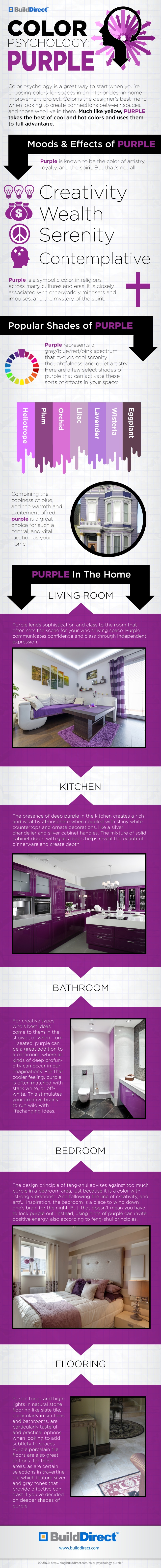 Emotional Interior Design Using Purple