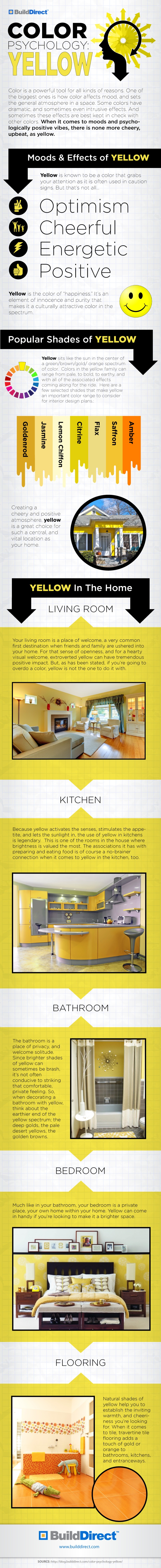 Emotional Interior Design Using Yellow