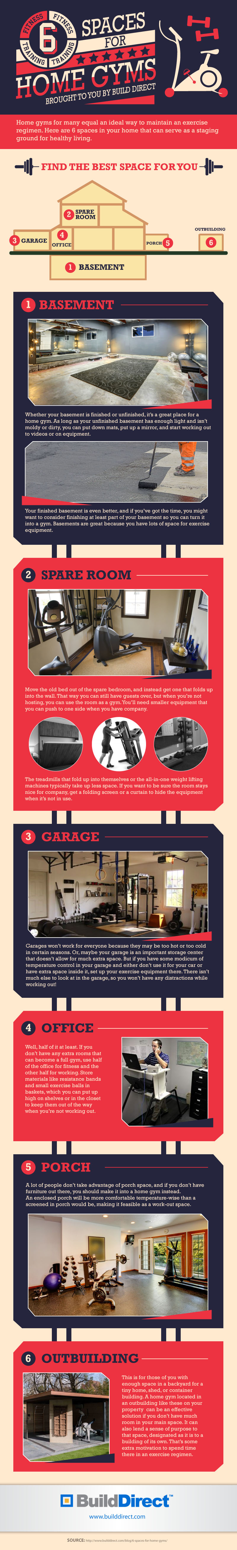 Spaces for home gyms an infographic