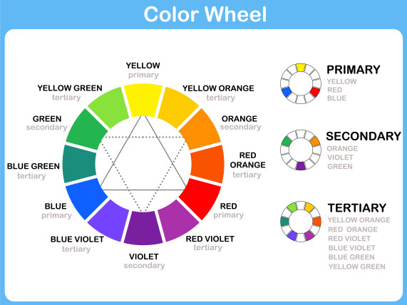 Resultado de imagen para color wheel combinations