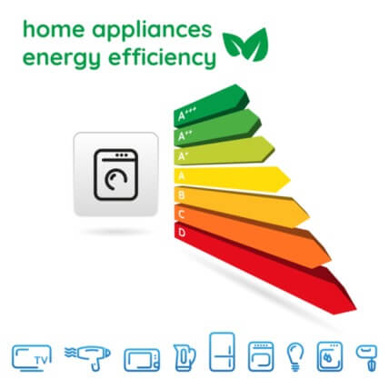 home appliances energy efficiency